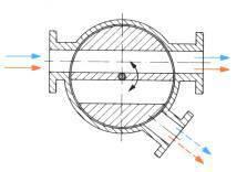 Funktion Zwei-Kanal-Weiche