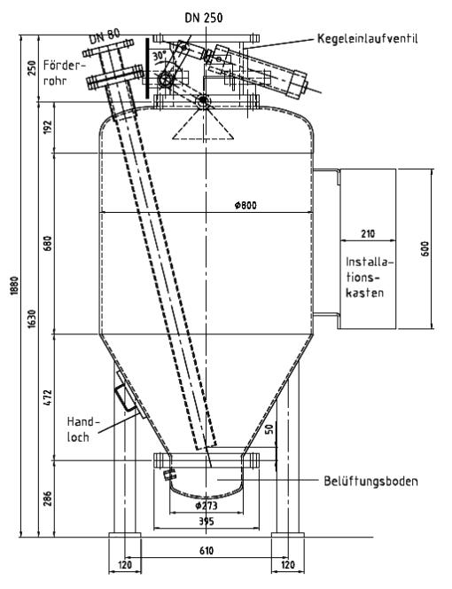 Maßblatt RDS 500-80 mit Kegeleinlaufventil